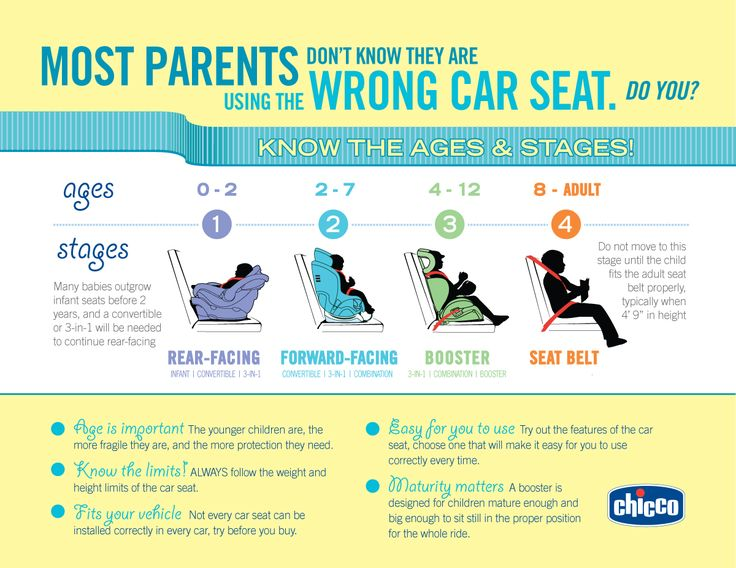 How To Avoid This Car Seat Paing Mistakes